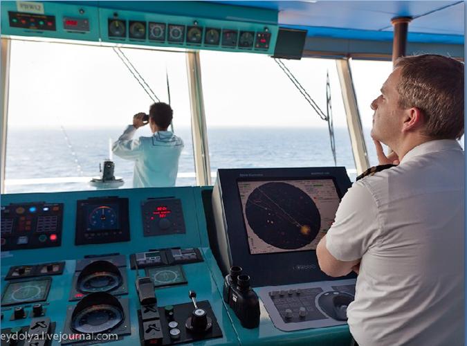 Капитан навигация судоводитель